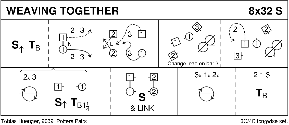 Weaving Together Keith Rose's Diagram
