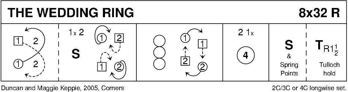 The Wedding Ring (Keppie) Keith Rose's Diagram