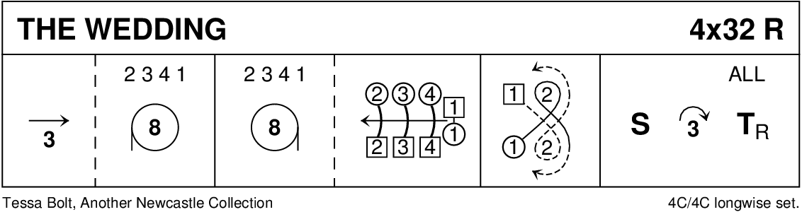 The Wedding Keith Rose's Diagram
