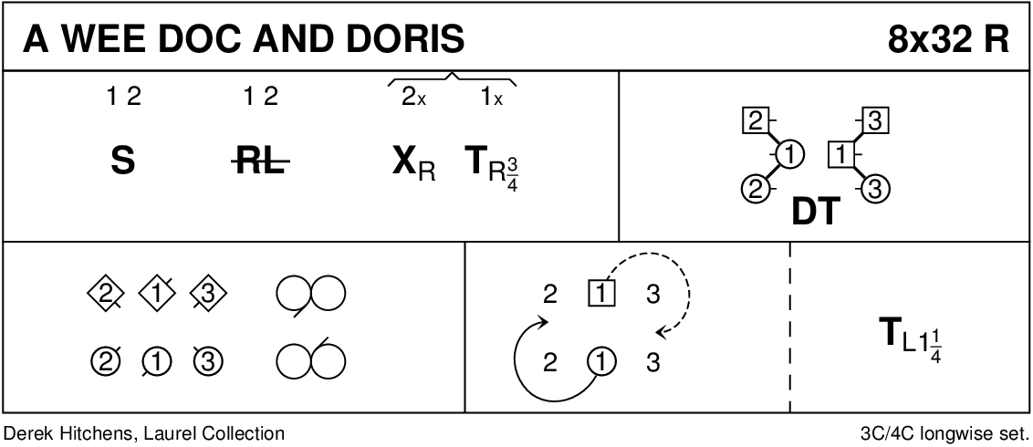 A Wee Doc And Doris Keith Rose's Diagram