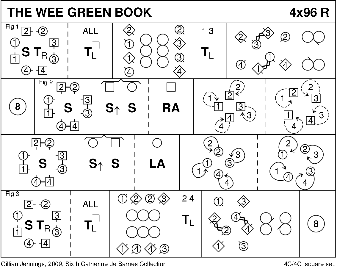 Wee Green Book Keith Rose's Diagram
