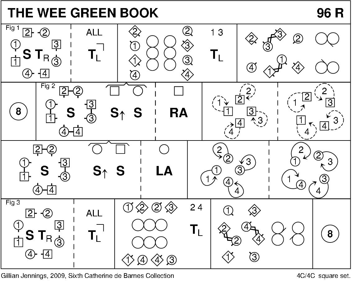 Wee Green Book Keith Rose's Diagram