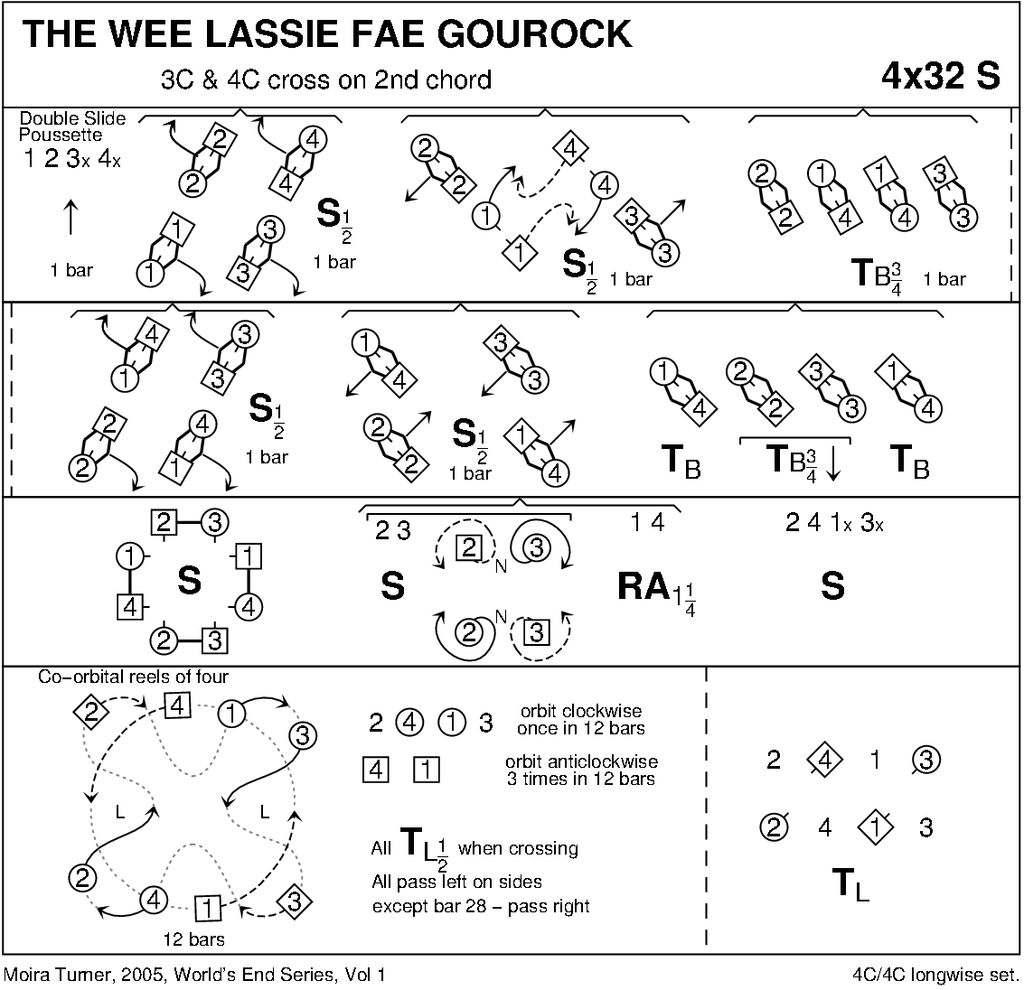The Wee Lassie Fae Gourock Keith Rose's Diagram