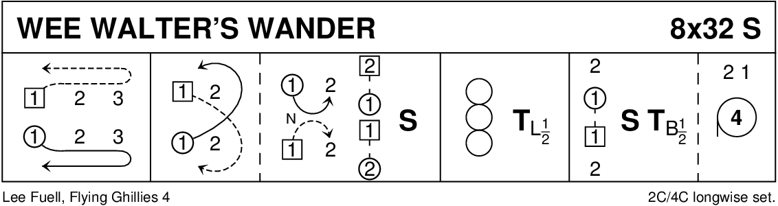 Wee Walter's Wander Keith Rose's Diagram