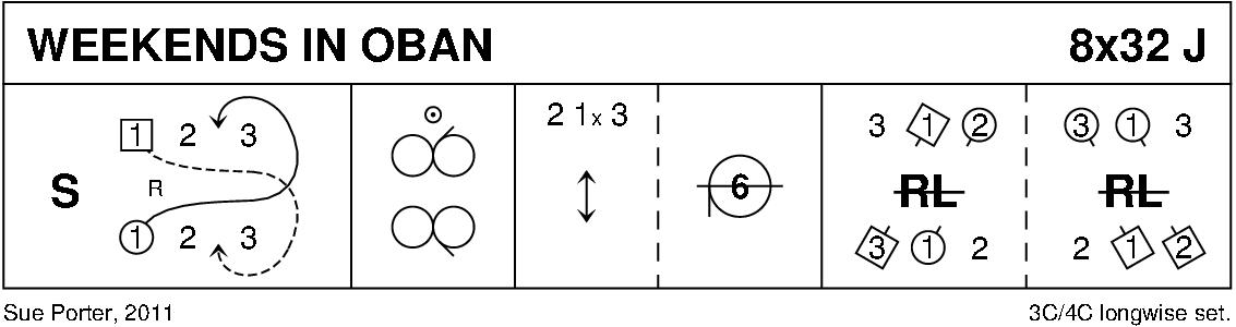 Weekends In Oban Keith Rose's Diagram