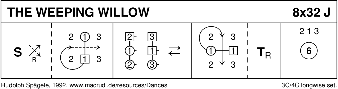 Weeping Willow Keith Rose's Diagram
