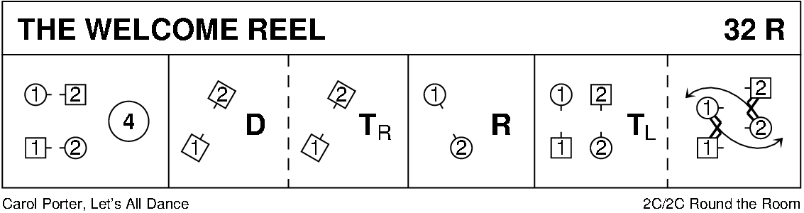 The Welcome Reel Keith Rose's Diagram