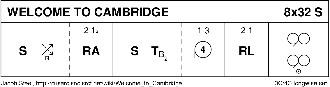 Welcome To Cambridge Keith Rose's Diagram