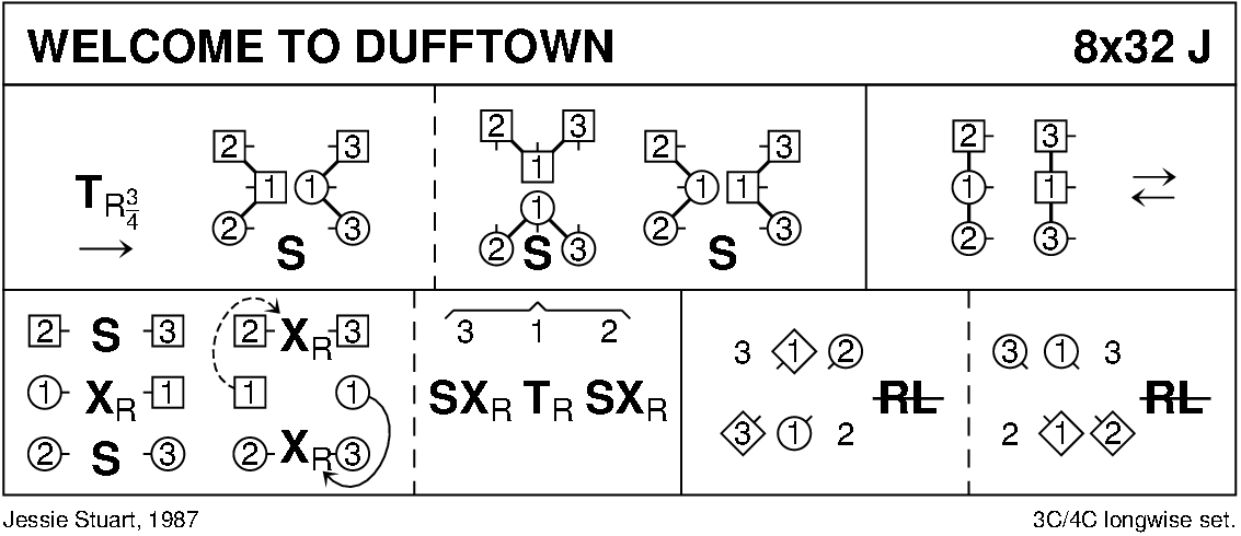 Welcome To Dufftown Keith Rose's Diagram
