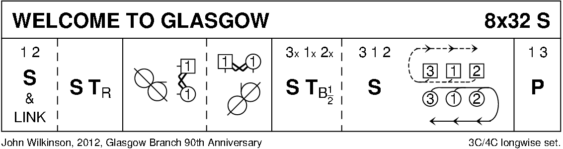 Welcome To Glasgow Keith Rose's Diagram