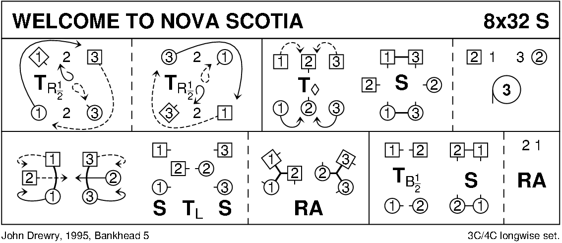 Welcome To Nova Scotia Keith Rose's Diagram