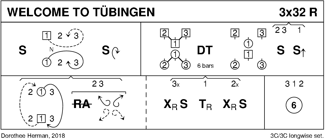 Welcome To Tübingen Keith Rose's Diagram