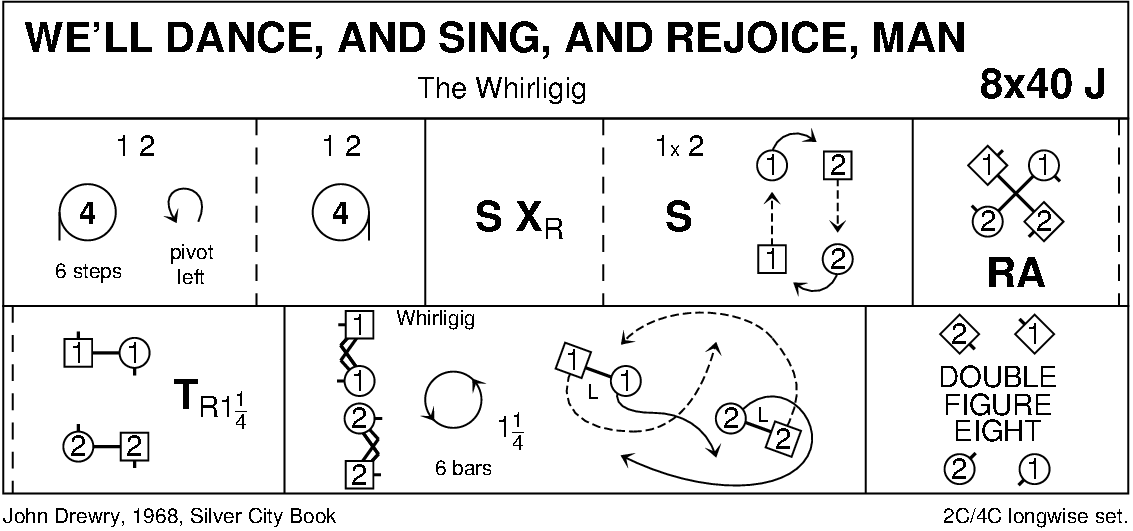 We'll Dance, And Sing, And Rejoice, Man Keith Rose's Diagram