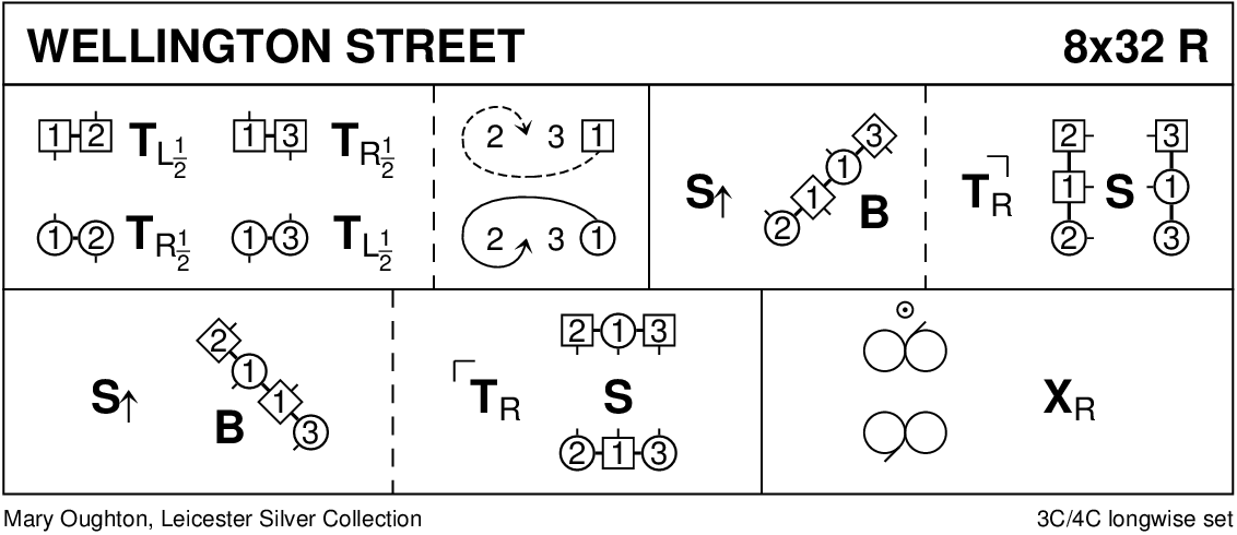 Wellington Street Keith Rose's Diagram