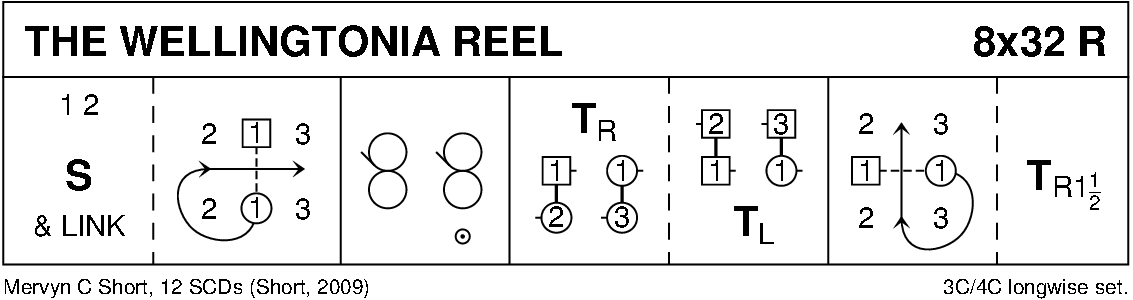 The Wellingtonia Reel Keith Rose's Diagram