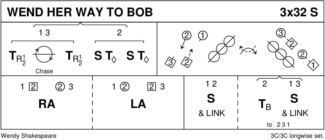 Wend Her Way To Bob Keith Rose's Diagram