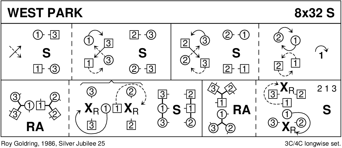 West Park Keith Rose's Diagram
