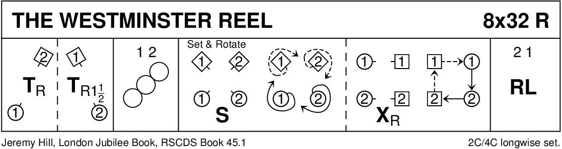 The Westminster Reel Keith Rose's Diagram