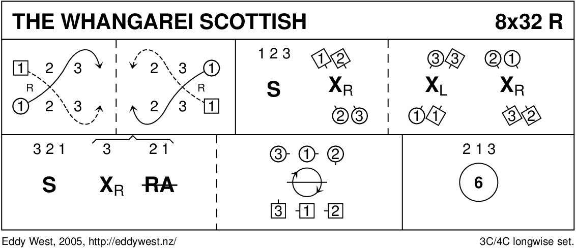 Whangarei Scottish Keith Rose's Diagram
