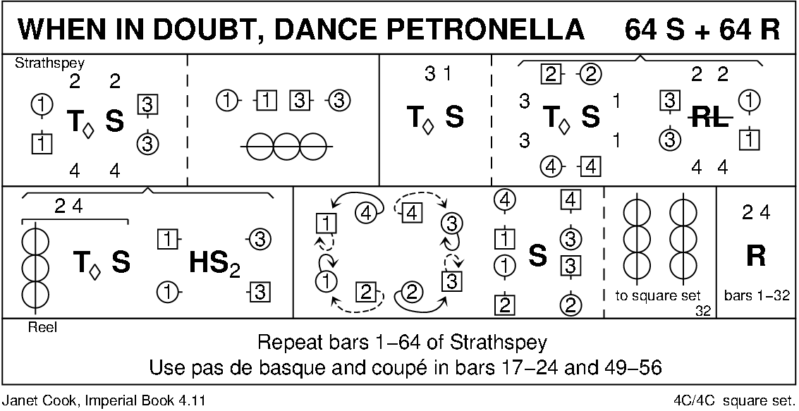 When In Doubt Dance Petronella Keith Rose's Diagram