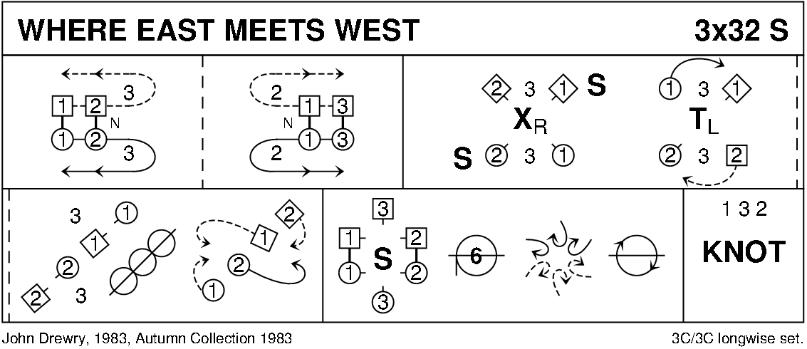 Where East Meets West Keith Rose's Diagram