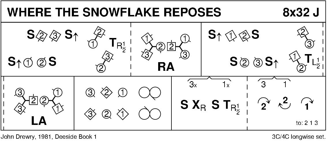 Where The Snowflake Reposes Keith Rose's Diagram
