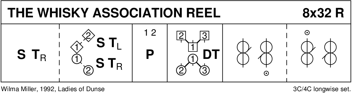The Whisky Association Reel Keith Rose's Diagram