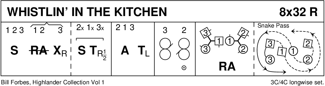 Whistlin' In The Kitchen Keith Rose's Diagram