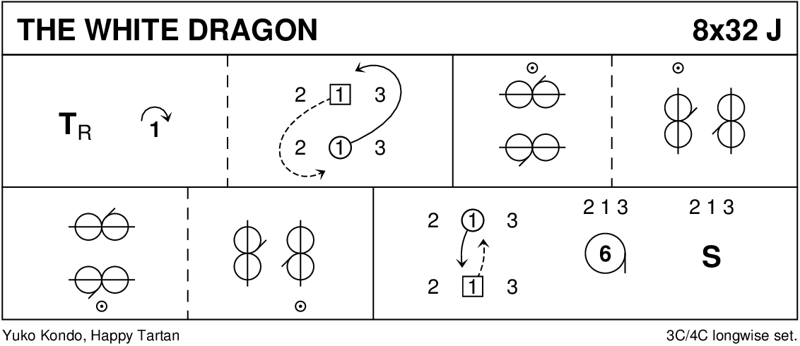 The White Dragon Keith Rose's Diagram