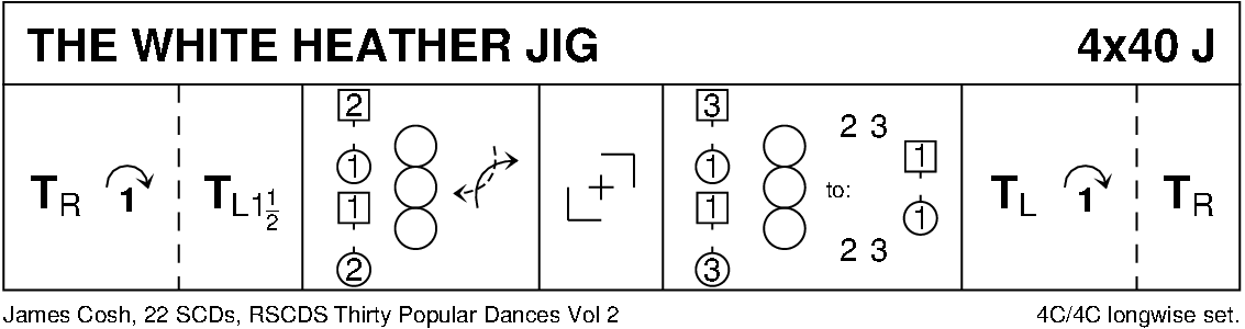 The White Heather Jig Keith Rose's Diagram