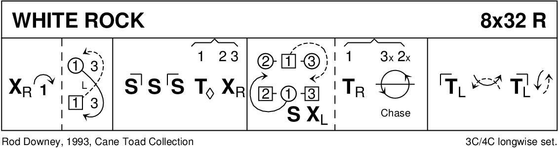 White Rock Keith Rose's Diagram