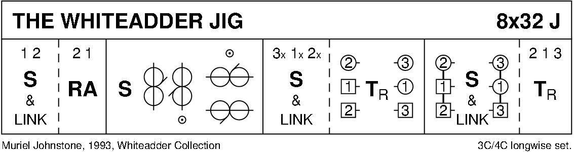 Whiteadder Jig Keith Rose's Diagram