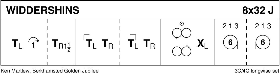 Widdershins (Martlew) Keith Rose's Diagram