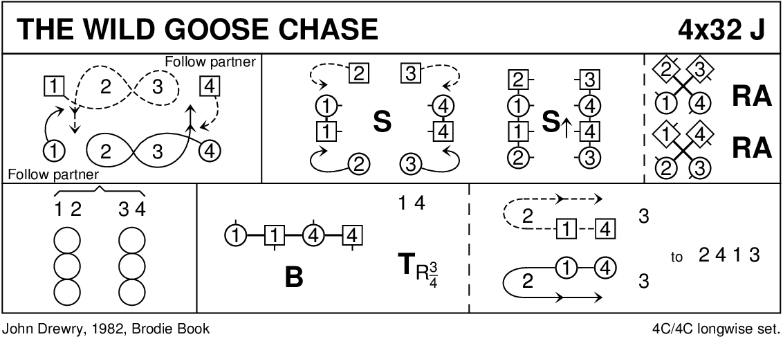 The Wild Goose Chase Keith Rose's Diagram