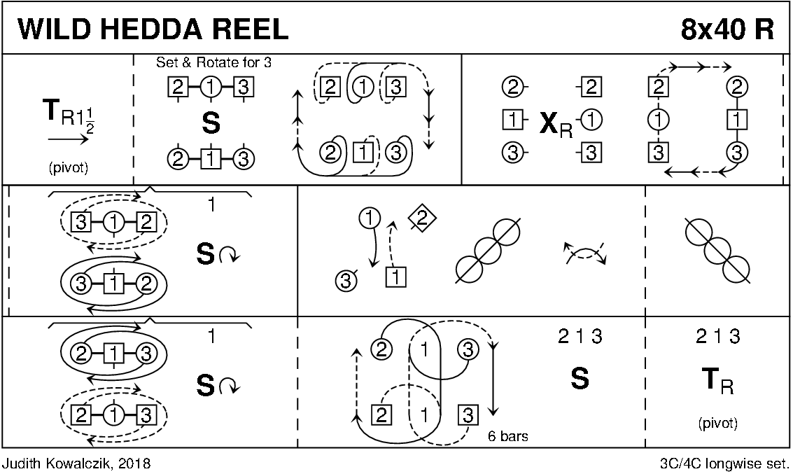 Wild Hedda Reel Keith Rose's Diagram