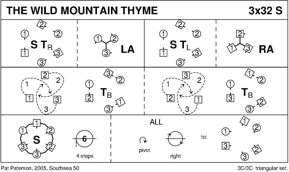 The Wild Mountain Thyme (Paterson) Keith Rose's Diagram