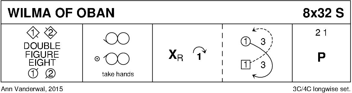 Wilma Of Oban Keith Rose's Diagram