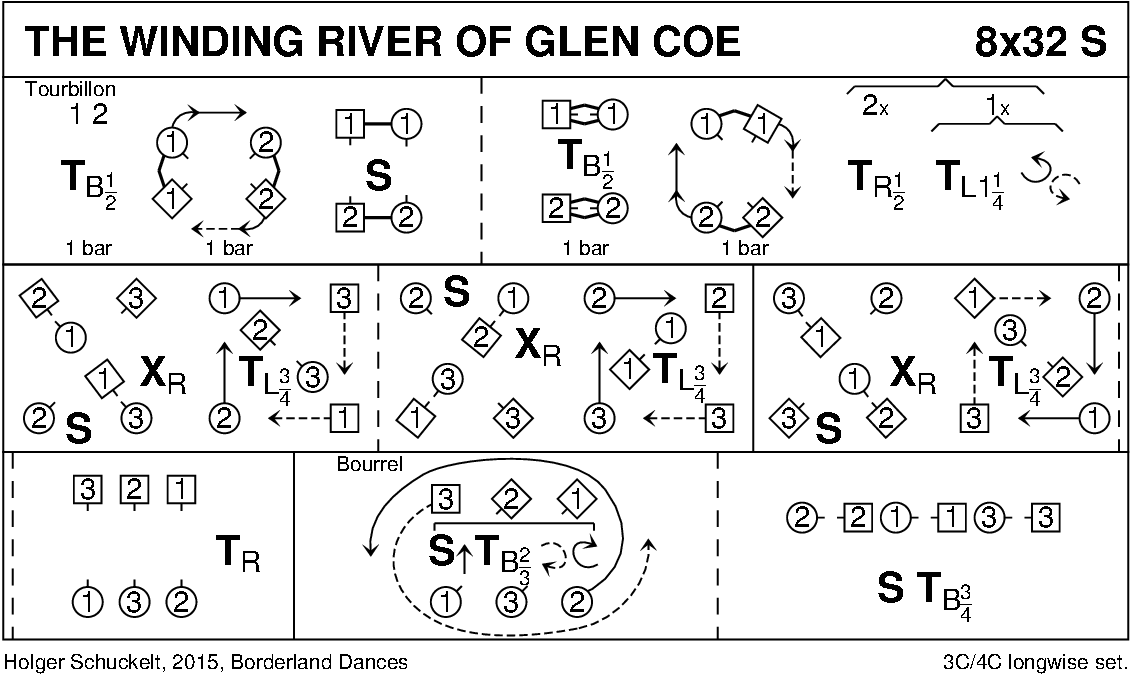 The Winding River Of Glen Coe Keith Rose's Diagram