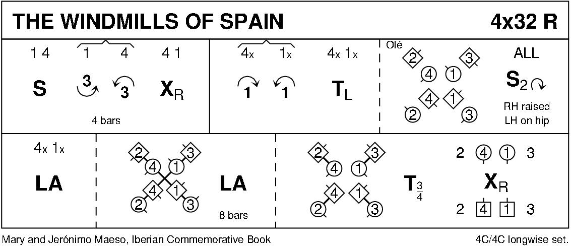 Windmills Of Spain (Original) Keith Rose's Diagram