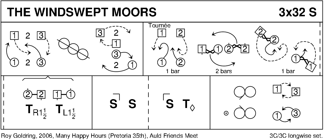 The Windswept Moors Keith Rose's Diagram