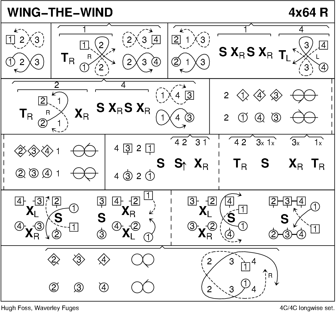 Wing-The-Wind Keith Rose's Diagram