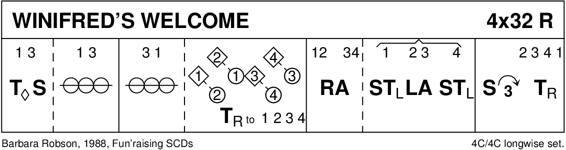 Winifred's Welcome Keith Rose's Diagram