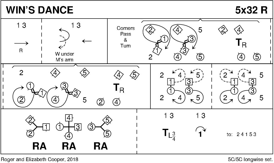 Win's Dance Keith Rose's Diagram