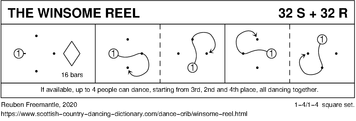 The Winsome Reel Keith Rose's Diagram