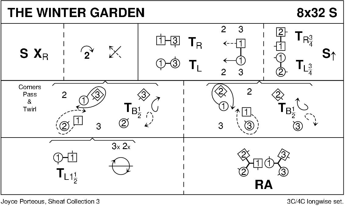 The Winter Garden Keith Rose's Diagram