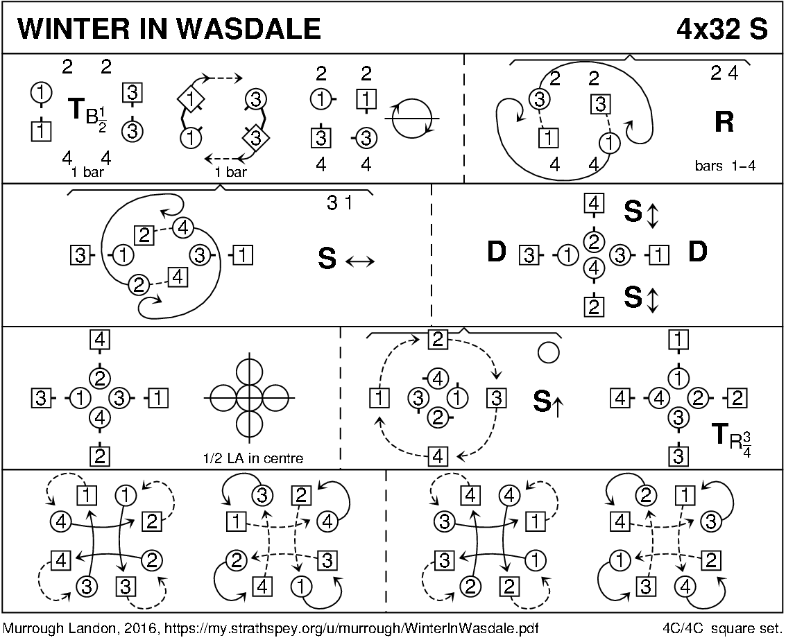 Winter In Wasdale Keith Rose's Diagram
