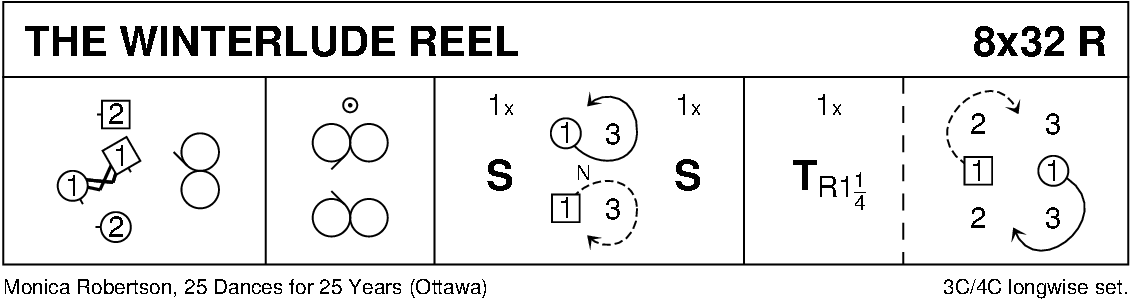 The Winterlude Reel Keith Rose's Diagram