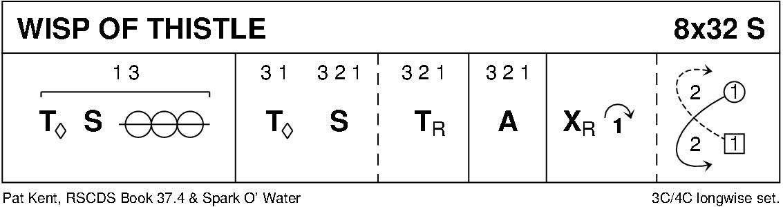 Wisp Of Thistle Keith Rose's Diagram