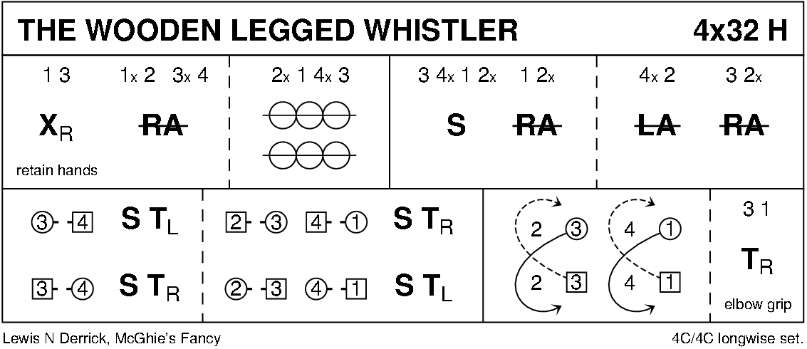 The Wooden Legged Whistler Keith Rose's Diagram