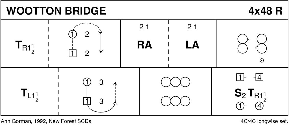 Wootton Bridge Keith Rose's Diagram